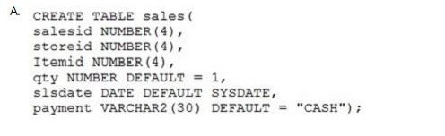 pass4itsure 1z0-061 exam question q3