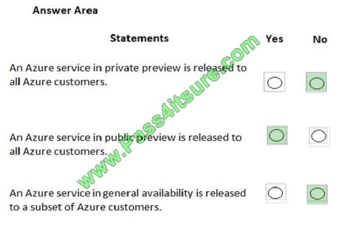 pass4itsure az-900 exam question q6-1